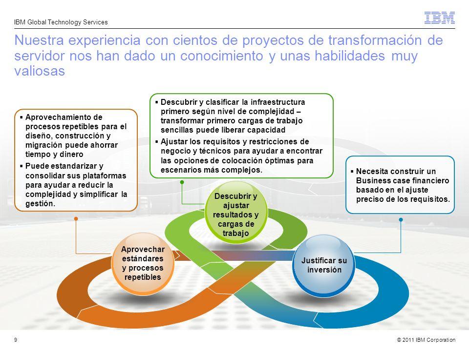 © 2011 IBM Corporation IBM Global Technology Services 9 Nuestra experiencia con cientos de proyectos de transformación de servidor nos han dado un con