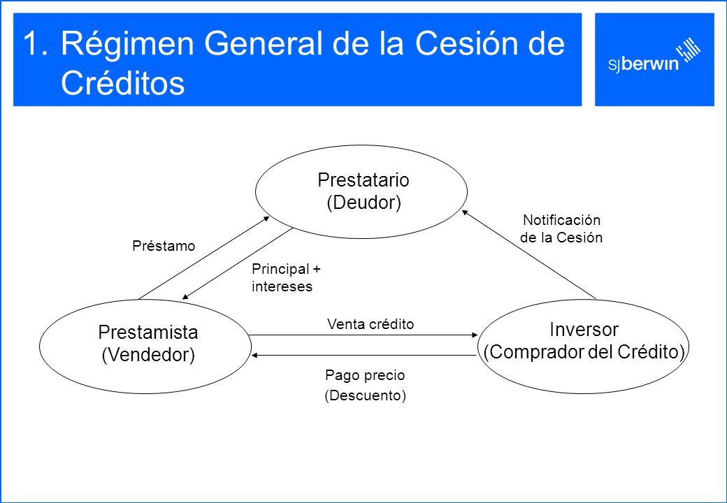 1.Régimen General de la Cesión de Créditos Prestatario (Deudor) Prestamista (Vendedor) Inversor (Comprador del Crédito) Préstamo Notificación de la Cesión Venta crédito Pago precio (Descuento) Principal + intereses