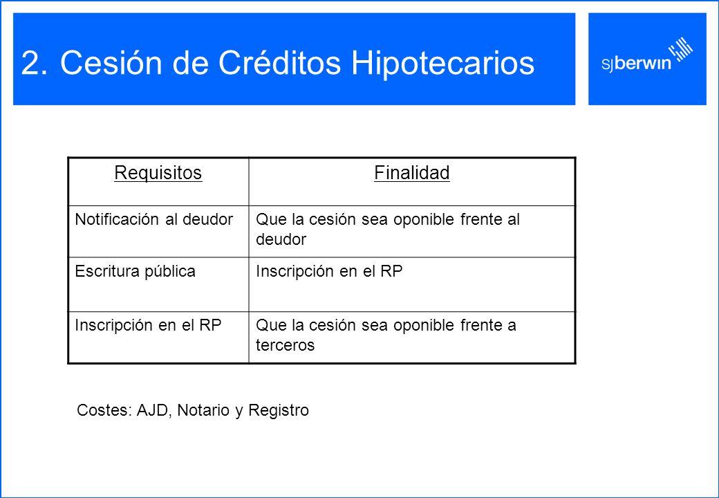 2.Cesión de Créditos Hipotecarios RequisitosFinalidad Notificación al deudorQue la cesión sea oponible frente al deudor Escritura públicaInscripción en el RP Que la cesión sea oponible frente a terceros Costes: AJD, Notario y Registro