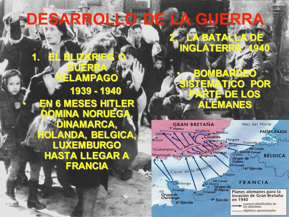 DESARROLLO DE LA GUERRA 1.EL BLIZKRIEG O GUERRA RELAMPAGO 1939 - 1940 1939 - 1940 EN 6 MESES HITLER DOMINA NORUEGA, DINAMARCA, HOLANDA, BELGICA, LUXEM