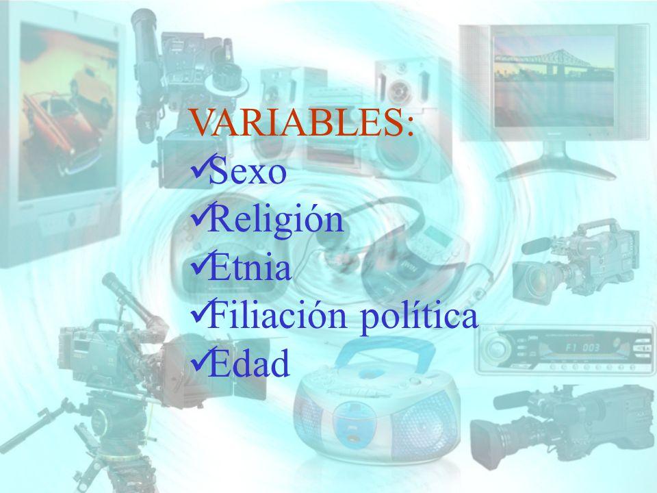 VARIABLES: Sexo Religión Etnia Filiación política Edad