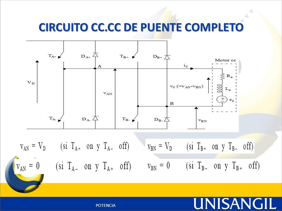 ANALIS DEL PUENTE H Las anteriores condiciones muestran que la tensión v AN depende únicamente de qué interruptor de la pata A esté cerrado, y no del sentido de la corriente de salida.