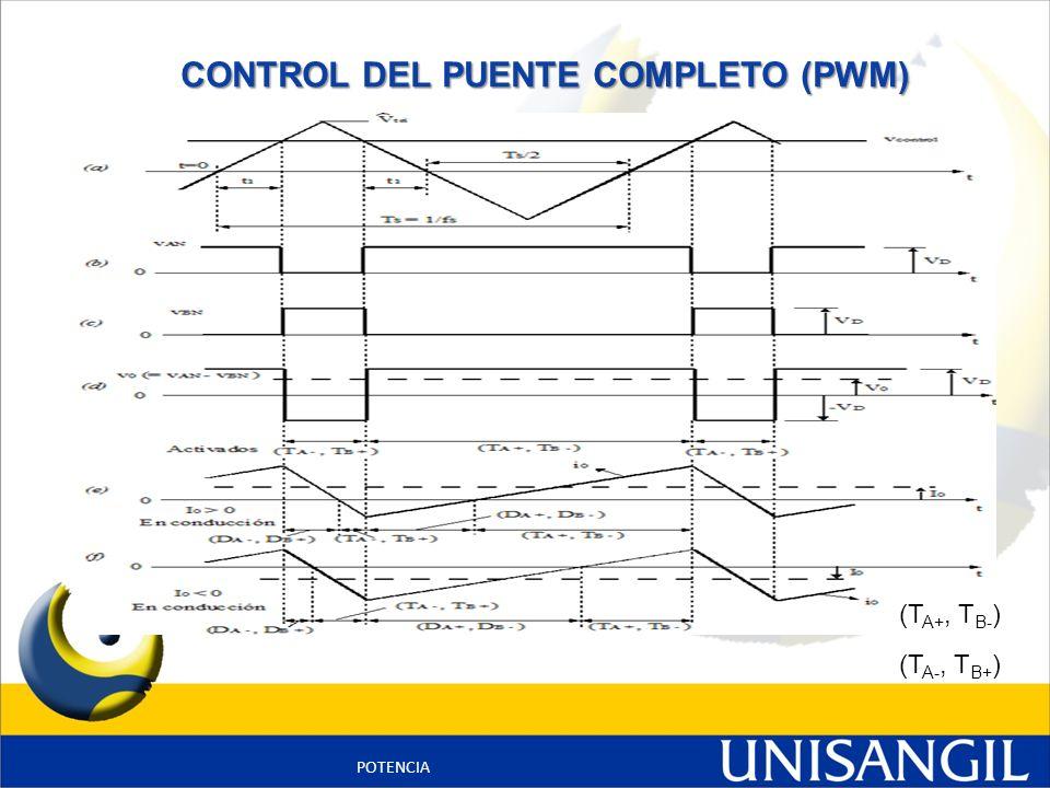 CONTROL DEL PUENTE COMPLETO (PWM) POTENCIA (T A+, T B- ) (T A-, T B+ )