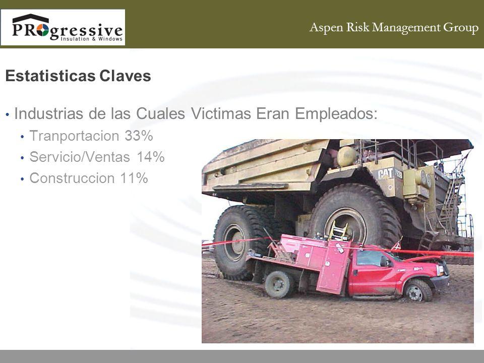 Aspen Risk Management Group Estatisticas Claves Industrias de las Cuales Victimas Eran Empleados: Tranportacion 33% Servicio/Ventas 14% Construccion 11%