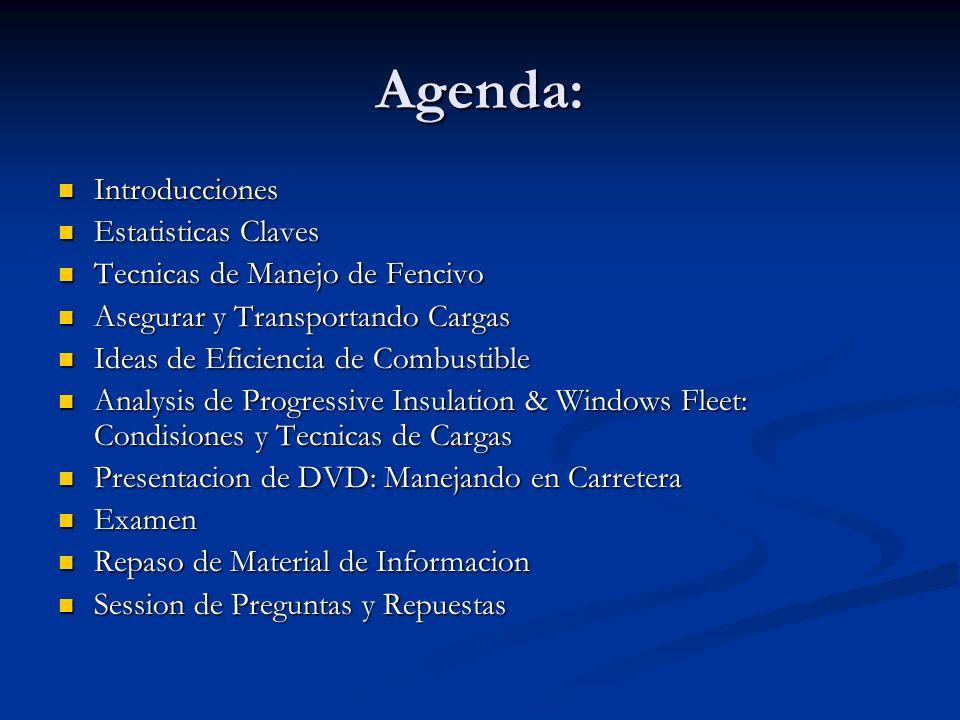 Agenda: Introducciones Introducciones Estatisticas Claves Estatisticas Claves Tecnicas de Manejo de Fencivo Tecnicas de Manejo de Fencivo Asegurar y T