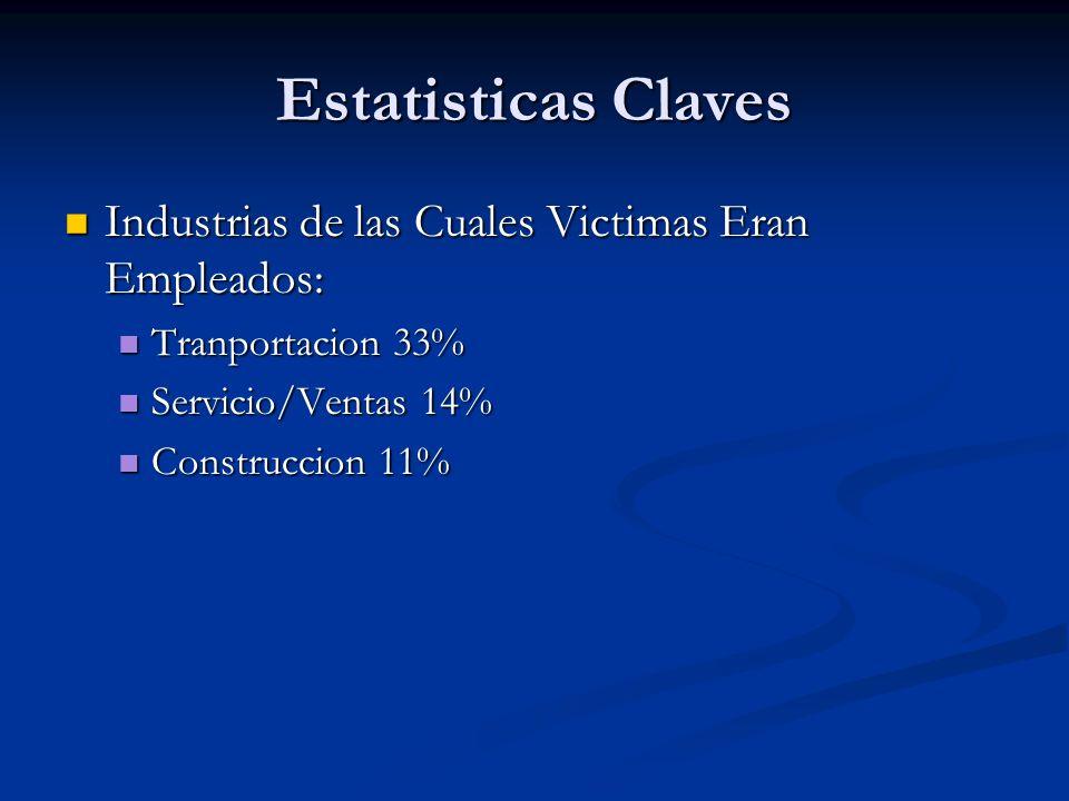 Estatisticas Claves Industrias de las Cuales Victimas Eran Empleados: Industrias de las Cuales Victimas Eran Empleados: Tranportacion 33% Tranportacio