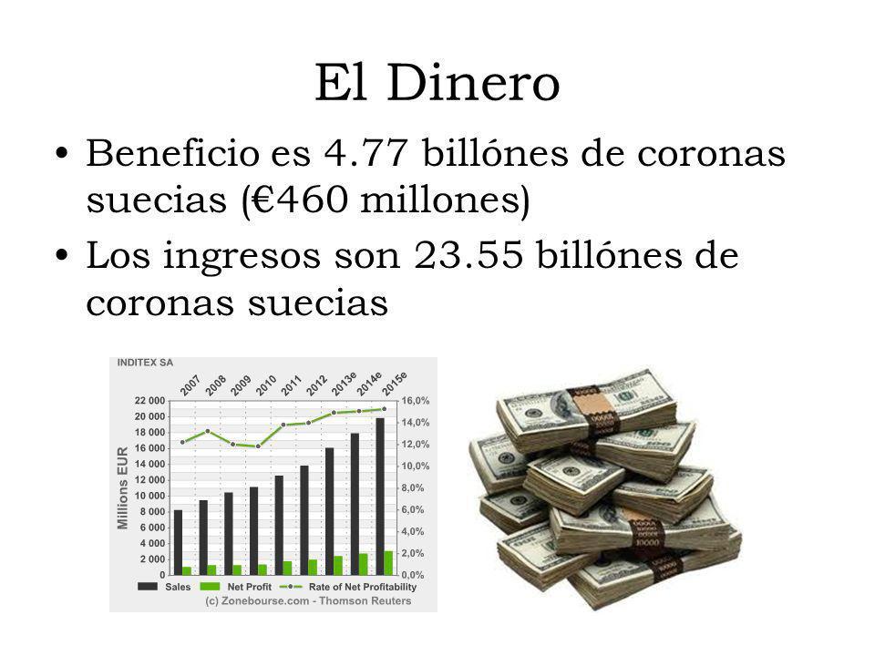 El Dinero Beneficio es 4.77 billónes de coronas suecias (460 millones) Los ingresos son 23.55 billónes de coronas suecias