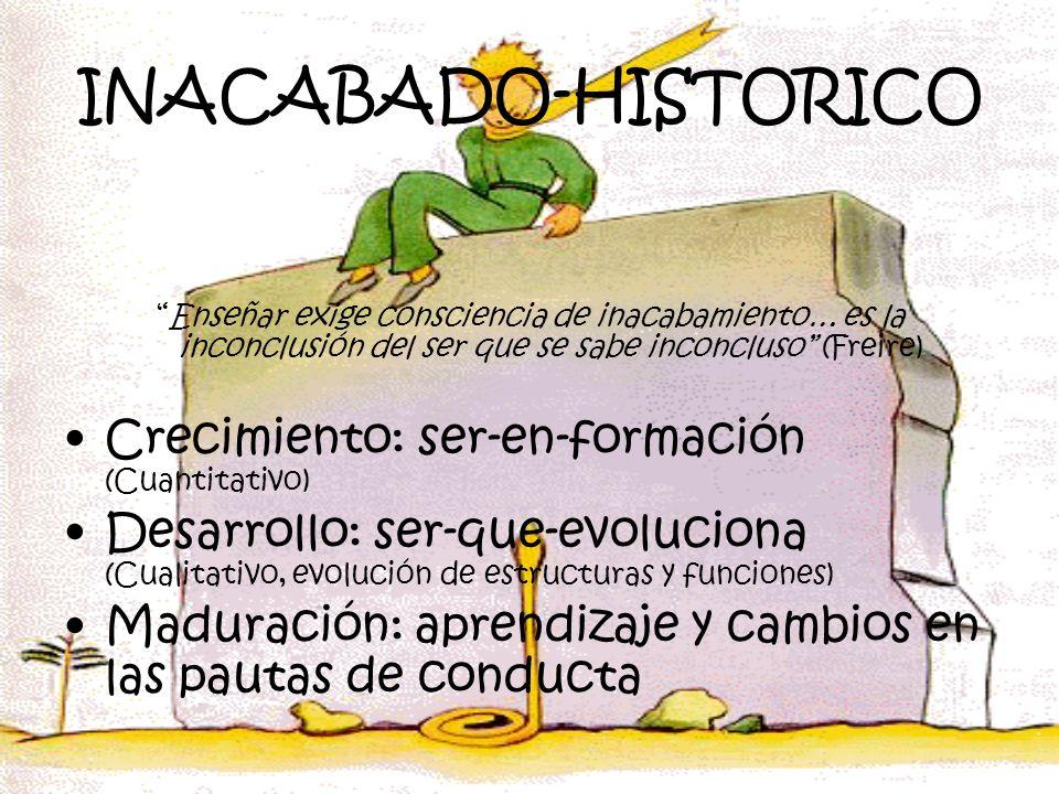 INACABADO-HISTORICO Enseñar exige consciencia de inacabamiento… es la inconclusión del ser que se sabe inconcluso (Freire) Crecimiento: ser-en-formaci
