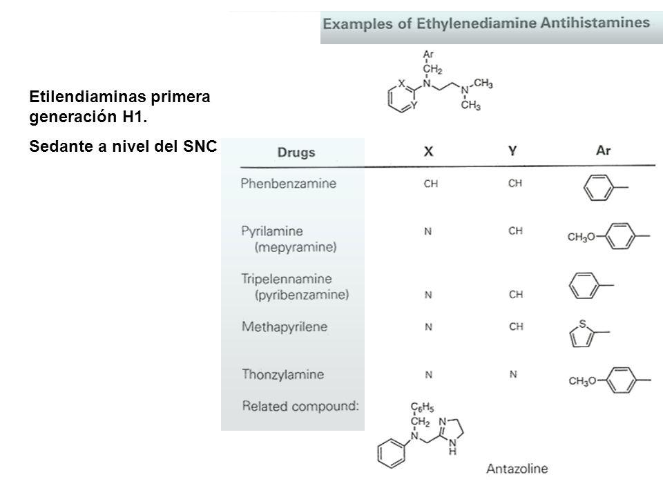 Etilendiaminas primera generación H1. Sedante a nivel del SNC