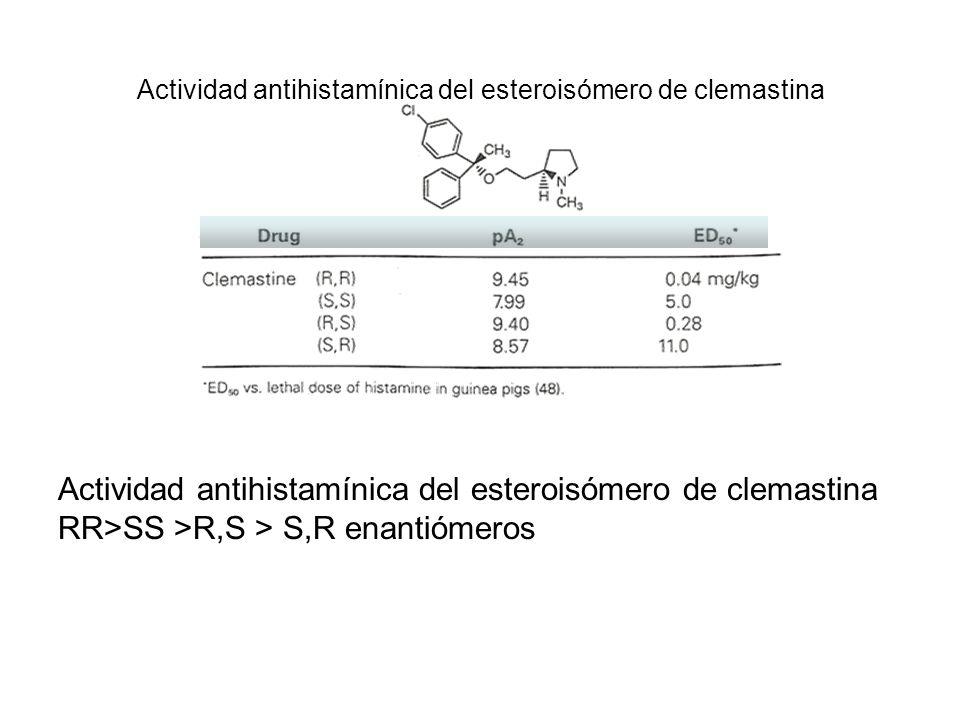 Actividad antihistamínica del esteroisómero de clemastina RR>SS >R,S > S,R enantiómeros