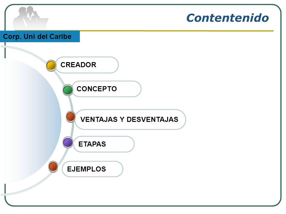 Contentenido ETAPAS CONCEPTO CREADOR VENTAJAS Y DESVENTAJAS Corp. Uni del Caribe EJEMPLOS