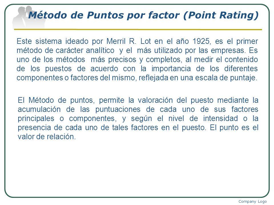 Método de Puntos por factor (Point Rating) Este sistema ideado por Merril R. Lot en el año 1925, es el primer método de carácter analítico y el más ut
