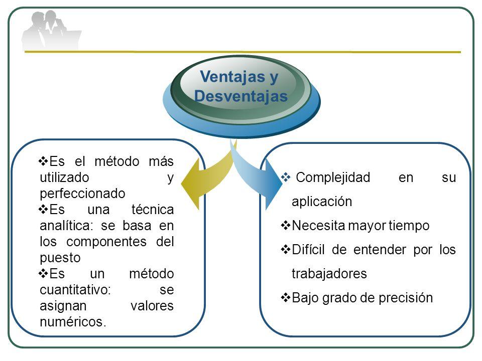 Es el método más utilizado y perfeccionado Es una técnica analítica: se basa en los componentes del puesto Es un método cuantitativo: se asignan valor