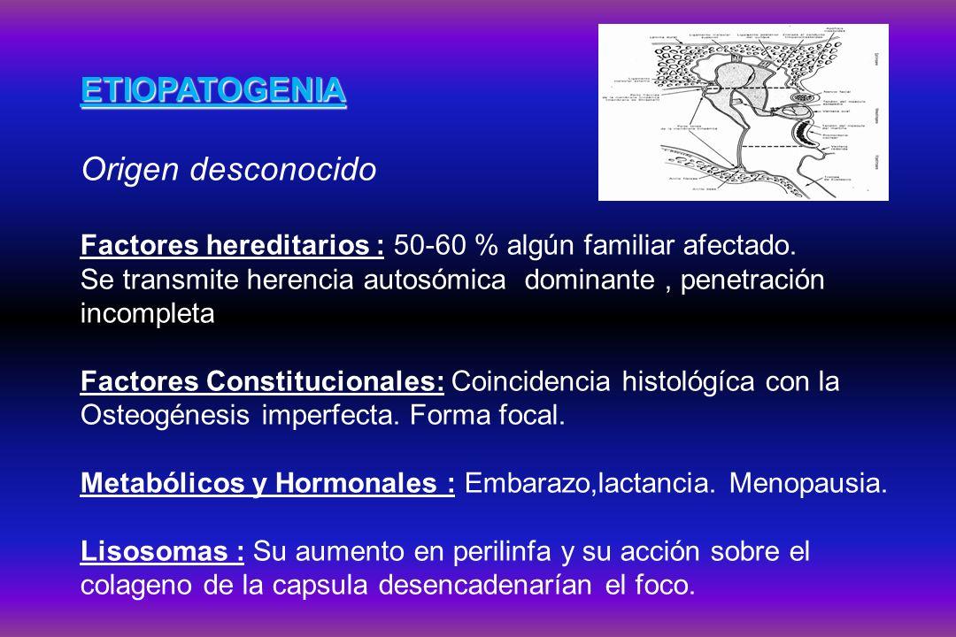 ETIOPATOGENIA Origen desconocido Factores hereditarios : 50-60 % algún familiar afectado. Se transmite herencia autosómica dominante, penetración inco
