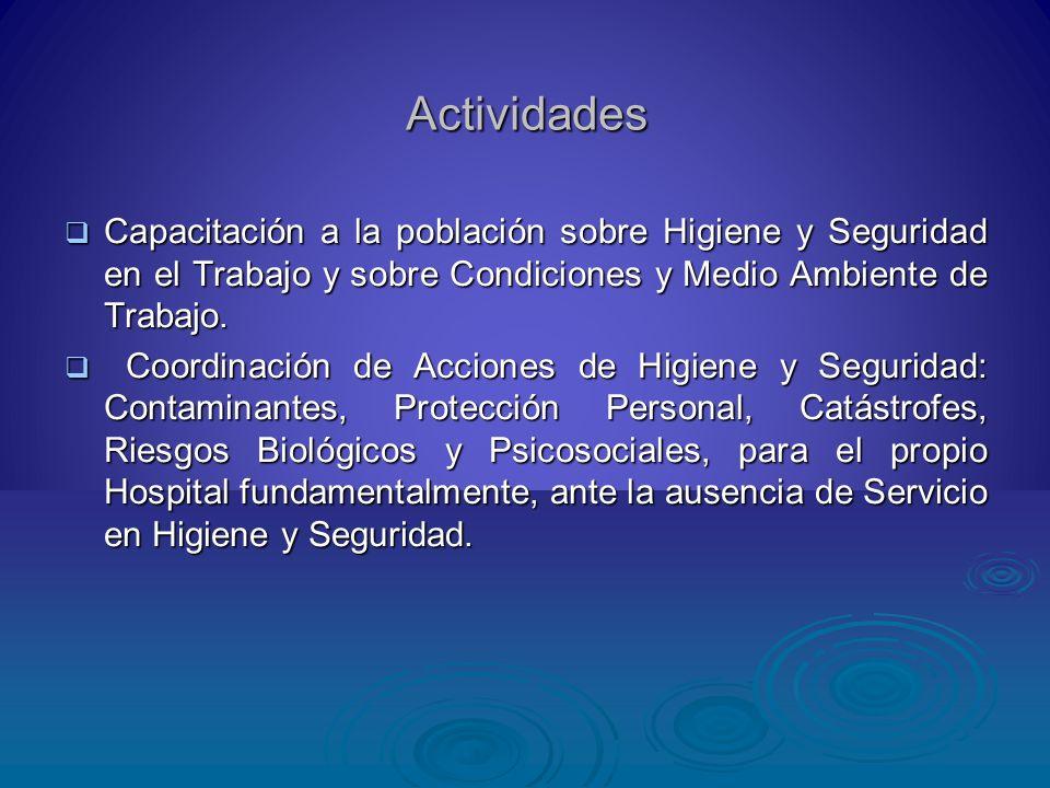 Actividades Capacitación a la población sobre Higiene y Seguridad en el Trabajo y sobre Condiciones y Medio Ambiente de Trabajo. Capacitación a la pob