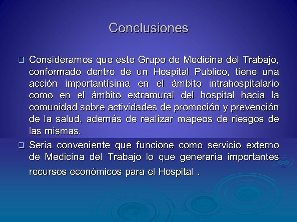 Conclusiones Consideramos que este Grupo de Medicina del Trabajo, conformado dentro de un Hospital Publico, tiene una acción importantísima en el ámbi