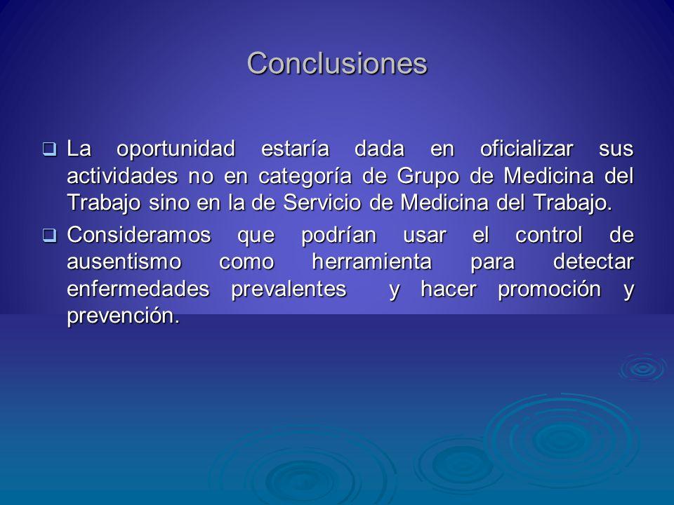 Conclusiones La oportunidad estaría dada en oficializar sus actividades no en categoría de Grupo de Medicina del Trabajo sino en la de Servicio de Med