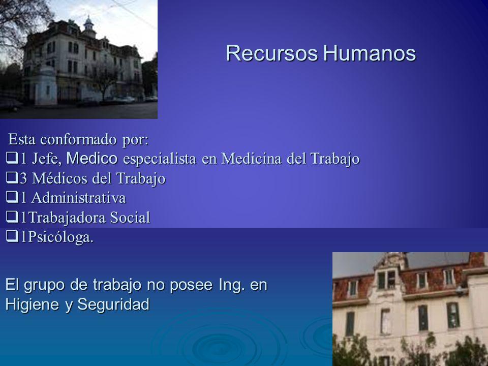 Recursos Humanos Esta conformado por: 1 Jefe, Medico especialista en Medicina del Trabajo 1 Jefe, Medico especialista en Medicina del Trabajo 3 Médico