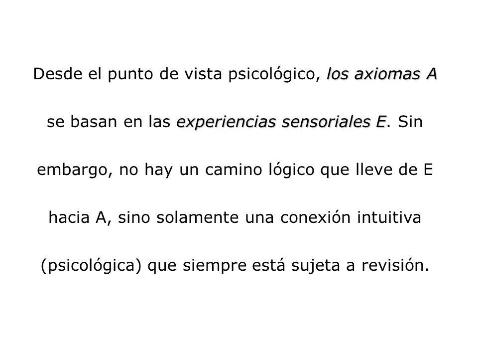 los axiomas A Desde el punto de vista psicológico, los axiomas A experiencias sensoriales E se basan en las experiencias sensoriales E. Sin embargo, n