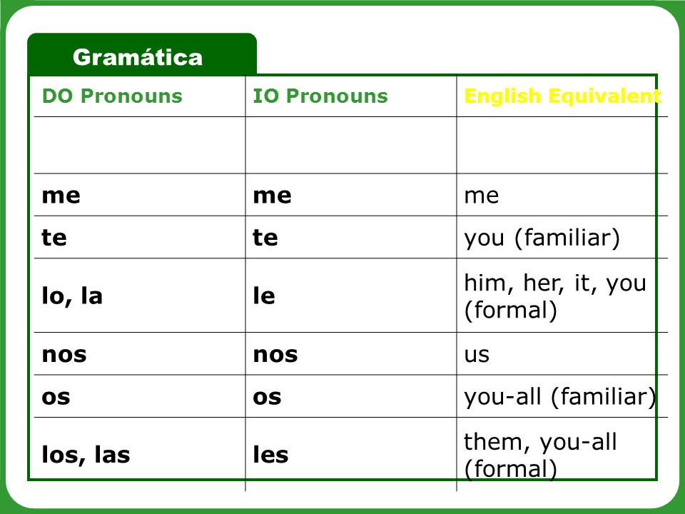 Gramática DO PronounsIO PronounsEnglish Equivalent me te you (familiar) lo, lale him, her, it, you (formal) nos us os you-all (familiar) los, lasles them, you-all (formal)