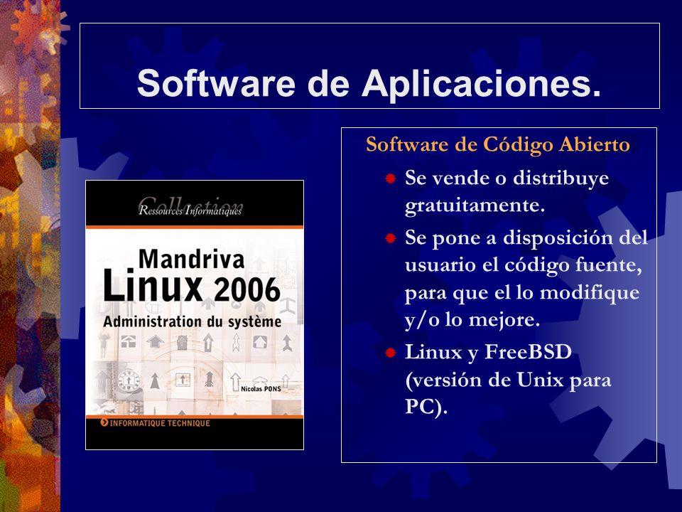 Software de Aplicaciones. Software de Código Abierto Se vende o distribuye gratuitamente. Se pone a disposición del usuario el código fuente, para que