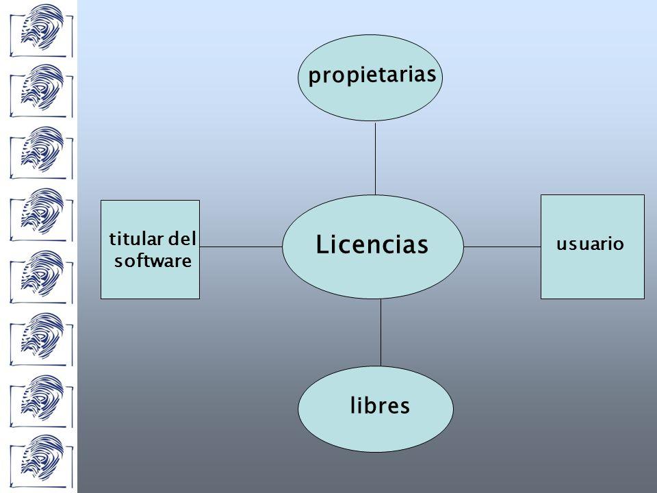 Licencias propietarias libres titular del software usuario