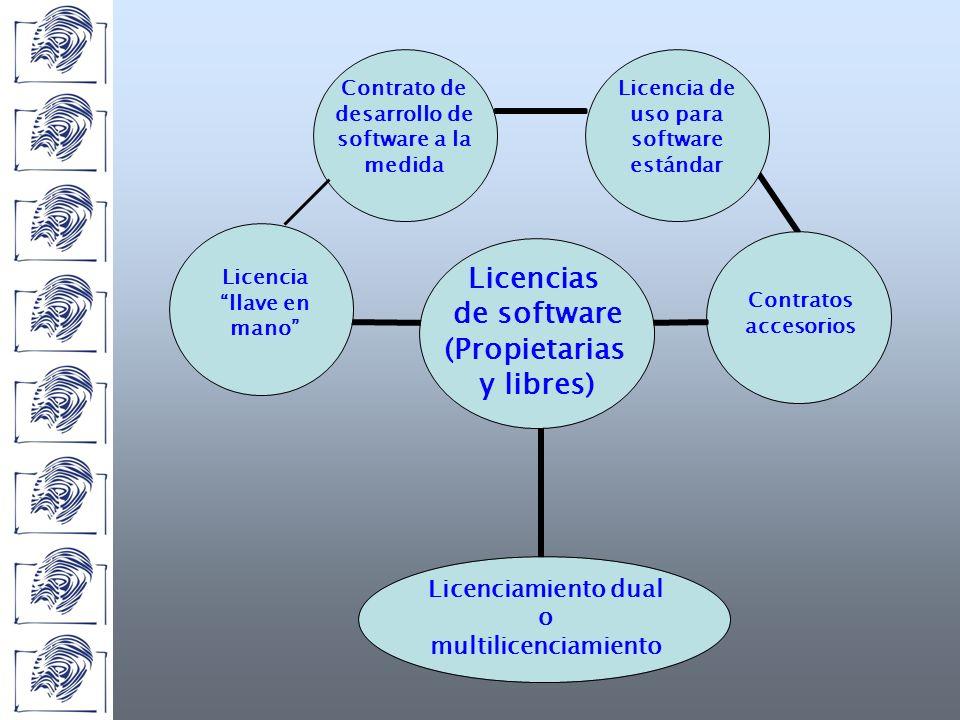 Licencias de software (Propietarias y libres) Licencia de uso para software estándar Contrato de desarrollo de software a la medida Licencia llave en mano Contratos accesorios Licenciamiento dual o multilicenciamiento