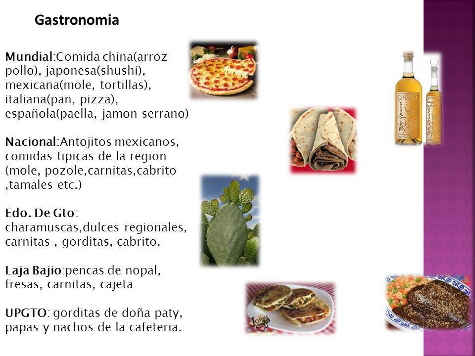 Gastronomia Mundial:Comida china(arroz pollo), japonesa(shushi), mexicana(mole, tortillas), italiana(pan, pizza), española(paella, jamon serrano) Nacional:Antojitos mexicanos, comidas tipicas de la region (mole, pozole,carnitas,cabrito,tamales etc.) Edo.