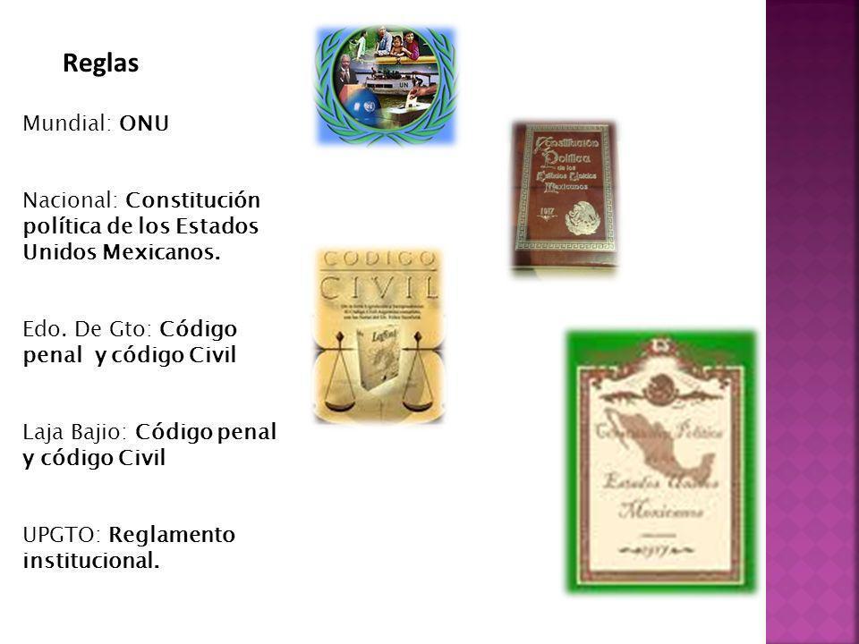 Reglas Mundial: ONU Nacional: Constitución política de los Estados Unidos Mexicanos. Edo. De Gto: Código penal y código Civil Laja Bajio: Código penal
