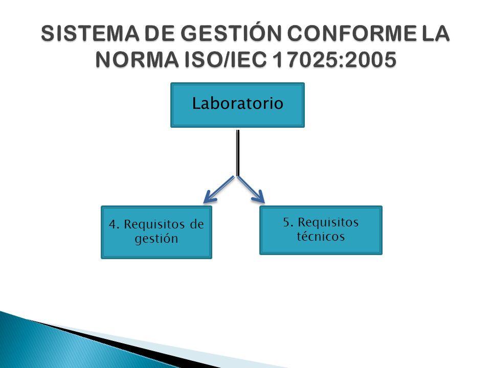 4.1 Organización 4.1.1 laboratorio legal 4.1.2 El responsabilidad del laboratorio cumplir con esta norma 4.1.3 El sistema de gestión debe cubrir el trabajo realizado en las instalaciones permanentes del laboratorio o temporales.