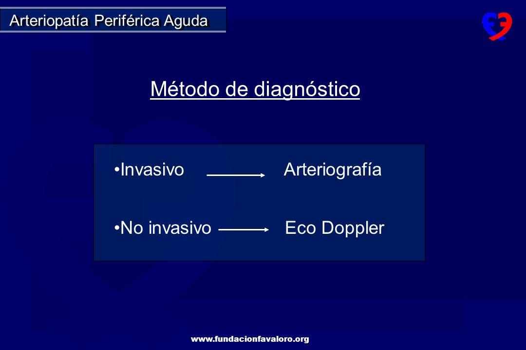 Complicaciones post Embolectomías Lesión del endotelio Colgajos de la intima Ruptura arterial por distensión Perforación Embolia distal Reestenosis Arteriopatía Periférica Aguda