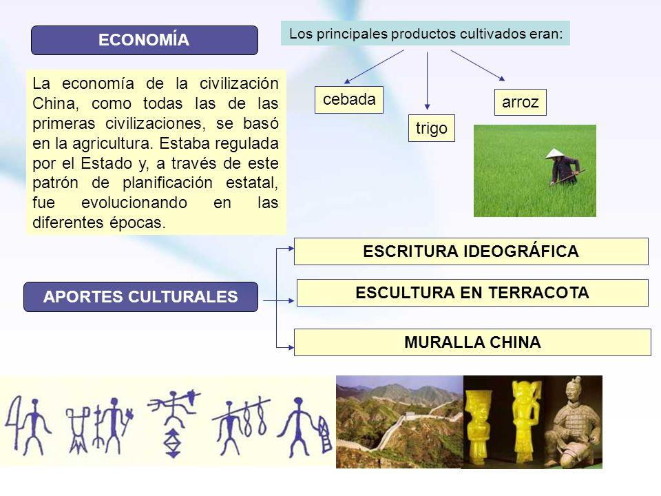 ECONOMÍA APORTES CULTURALES ESCRITURA IDEOGRÁFICA MURALLA CHINA ESCULTURA EN TERRACOTA La economía de la civilización China, como todas las de las pri