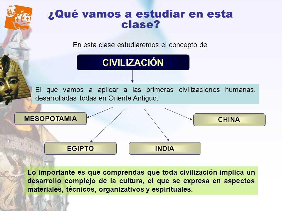 ¿Qué vamos a estudiar en esta clase? En esta clase estudiaremos el concepto de El que vamos a aplicar a las primeras civilizaciones humanas, desarroll