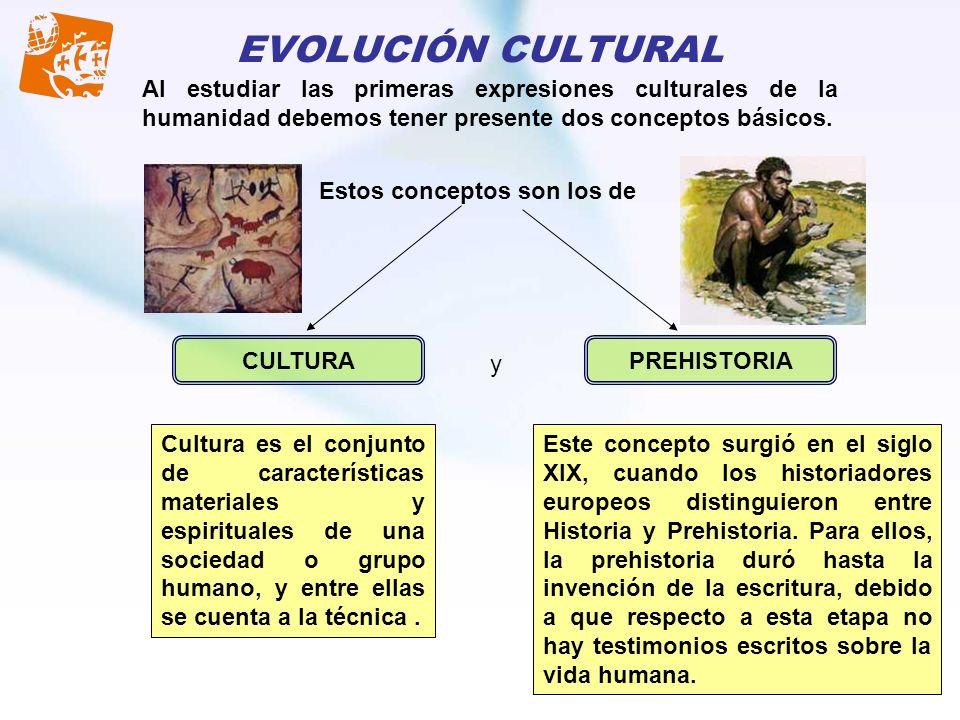 EVOLUCIÓN CULTURAL Al estudiar las primeras expresiones culturales de la humanidad debemos tener presente dos conceptos básicos. Estos conceptos son l