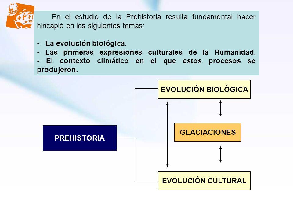 En el estudio de la Prehistoria resulta fundamental hacer hincapié en los siguientes temas: - La evolución biológica. - Las primeras expresiones cultu