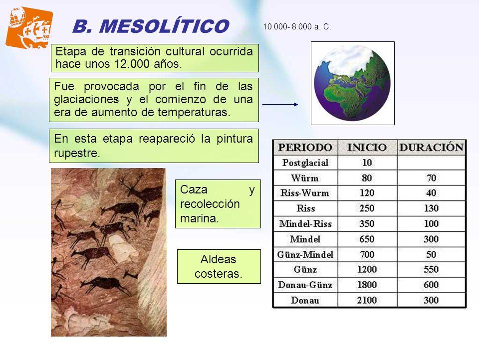 B. MESOLÍTICO Fue provocada por el fin de las glaciaciones y el comienzo de una era de aumento de temperaturas. En esta etapa reapareció la pintura ru