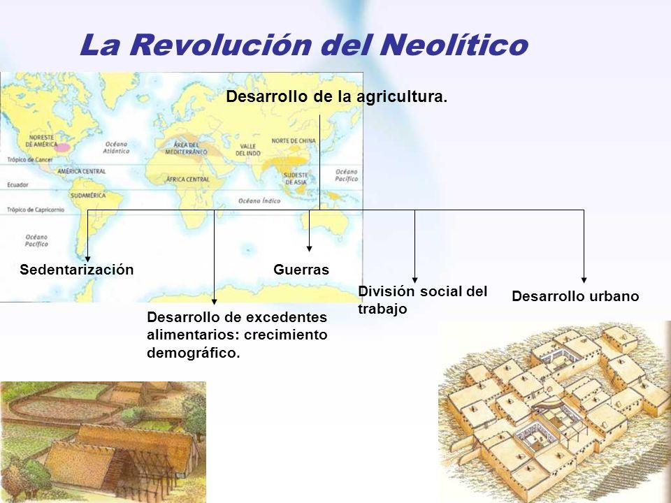 La Revolución del Neolítico Desarrollo de la agricultura. Sedentarización Desarrollo de excedentes alimentarios: crecimiento demográfico. División soc