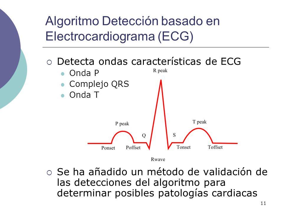 11 Algoritmo Detección basado en Electrocardiograma (ECG) Detecta ondas características de ECG Onda P Complejo QRS Onda T Se ha añadido un método de v