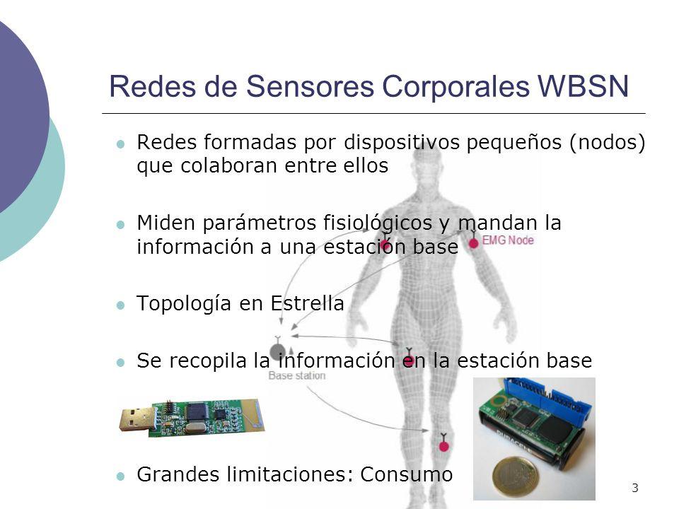 3 Redes formadas por dispositivos pequeños (nodos) que colaboran entre ellos Miden parámetros fisiológicos y mandan la información a una estación base