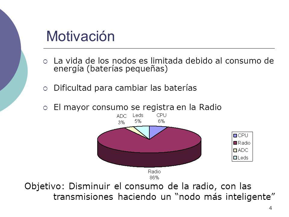 4 La vida de los nodos es limitada debido al consumo de energía (baterías pequeñas) Dificultad para cambiar las baterías El mayor consumo se registra