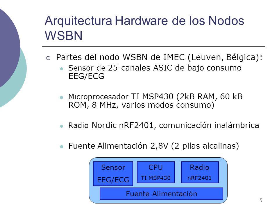 5 Arquitectura Hardware de los Nodos WSBN Partes del nodo WSBN de IMEC (Leuven, Bélgica): Sensor de 25-canales ASIC de bajo consumo EEG/ECG Microproce