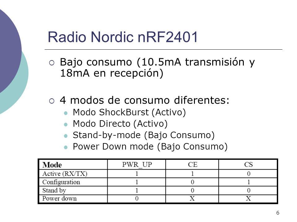 6 Radio Nordic nRF2401 Bajo consumo (10.5mA transmisión y 18mA en recepción) 4 modos de consumo diferentes: Modo ShockBurst (Activo) Modo Directo (Act
