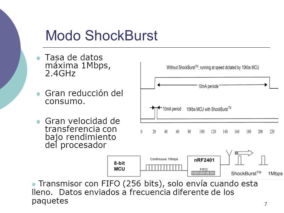 7 Modo ShockBurst Tasa de datos máxima 1Mbps, 2.4GHz Gran reducción del consumo. Gran velocidad de transferencia con bajo rendimiento del procesador T
