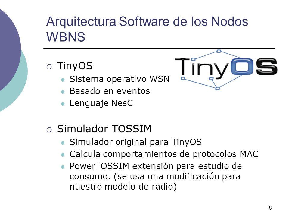 8 Arquitectura Software de los Nodos WBNS TinyOS Sistema operativo WSN Basado en eventos Lenguaje NesC Simulador TOSSIM Simulador original para TinyOS
