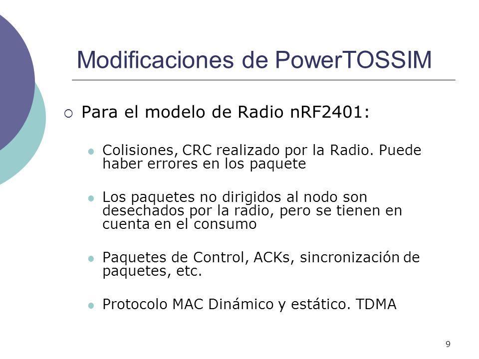 9 Modificaciones de PowerTOSSIM Para el modelo de Radio nRF2401: Colisiones, CRC realizado por la Radio. Puede haber errores en los paquete Los paquet