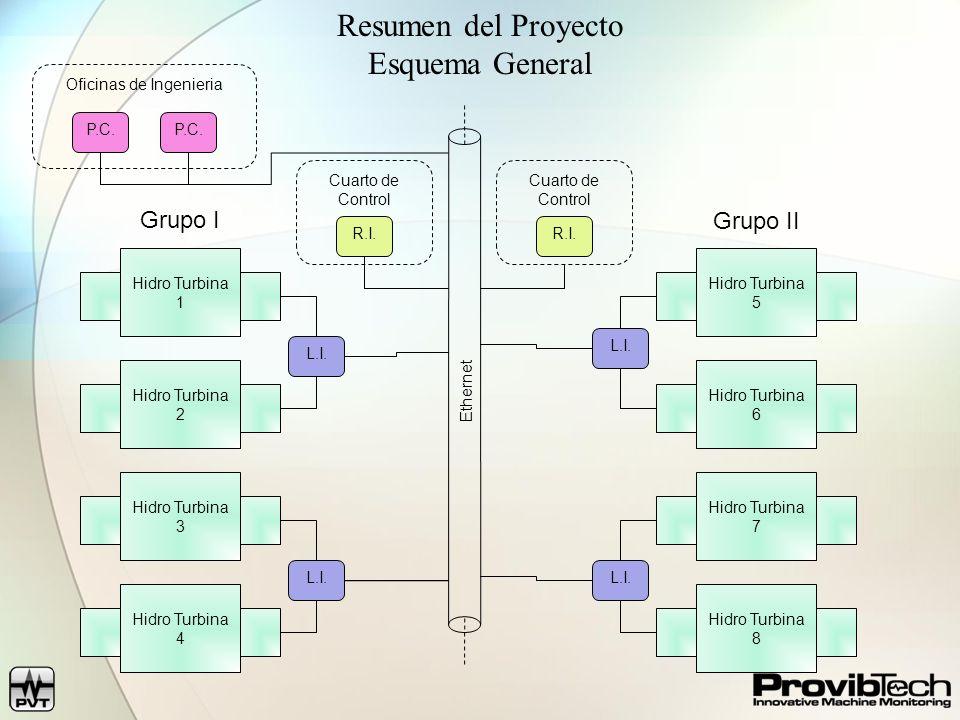 Resumen del Proyecto Esquema General Hidro Turbina 1 Hidro Turbina 2 Hidro Turbina 3 Hidro Turbina 4 Hidro Turbina 5 Hidro Turbina 6 Hidro Turbina 7 H