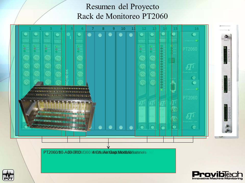 Resumen del Proyecto Rack de Monitoreo PT2060 PT2060/9919 Rack MonitorFuente de Alimentación 120V RedundantePT2060/91-A00-B00 System Interface Module
