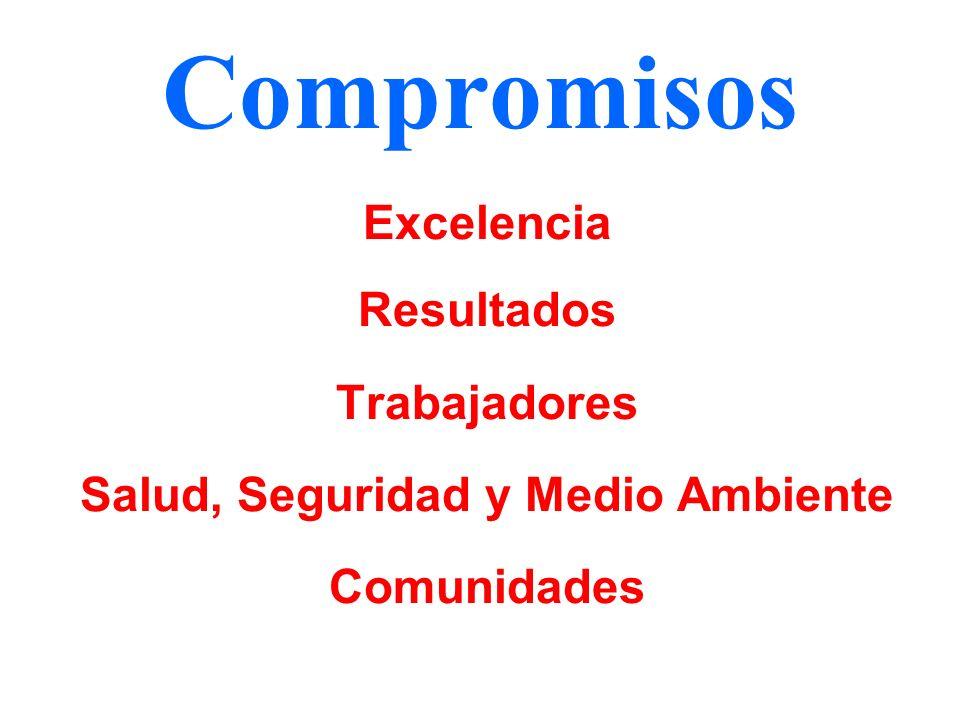 Compromisos Excelencia Resultados Trabajadores Salud, Seguridad y Medio Ambiente Comunidades