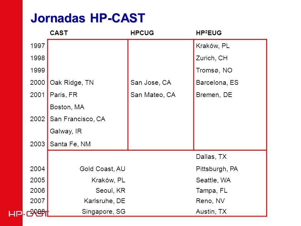 Jornadas HP-CAST CASTHPCUGHP 2 EUG 1997Kraków, PL 1998Zurich, CH 1999Tromsø, NO 2000Oak Ridge, TNSan Jose, CABarcelona, ES 2001Paris, FRSan Mateo, CABremen, DE Boston, MA 2002San Francisco, CA Galway, IR 2003Santa Fe, NM Dallas, TX 2004Gold Coast, AUPittsburgh, PA 2005Kraków, PLSeattle, WA 2006Seoul, KRTampa, FL 2007Karlsruhe, DEReno, NV 2008Singapore, SGAustin, TX