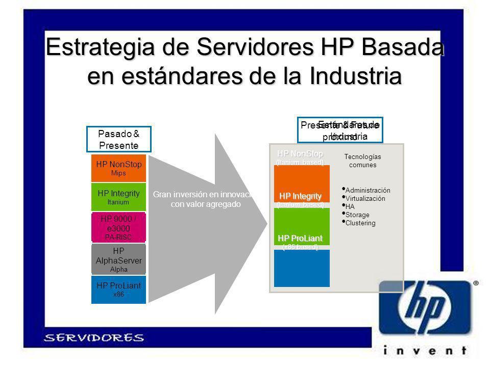 Estrategia de Servidores HP Basada en estándares de la Industria Pasado & Presente HP NonStop Mips HP ProLiant x86 HP 9000 / e3000 PA-RISC HP AlphaServer Alpha HP Integrity Itanium Presente & Futuro próximo HP Integrity (Itanium based) Estándares de Industria HP NonStop (Itanium based) HP ProLiant (x86 based) Administración Virtualización HA Storage Clustering Tecnologías comunes Gran inversión en innovación con valor agregado